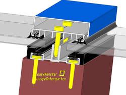 verlegeprofile f r glasdach glas dauerhaft dicht auf dem. Black Bedroom Furniture Sets. Home Design Ideas