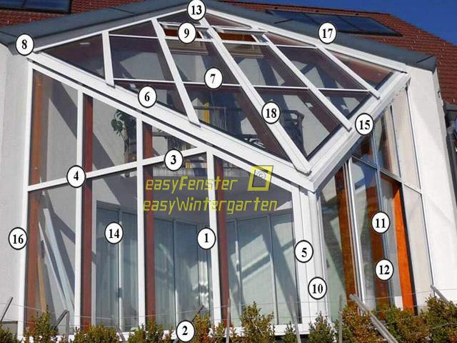 Wintergarten - Glasadach mit Holz und Aluprofilen bauen - Bauanleitung