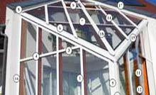 wintergarten selber bauen glasdach selber bauen bauanleitung. Black Bedroom Furniture Sets. Home Design Ideas