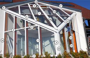 glasauflageprofile auflagedichtungen glashalteprofile f r glas. Black Bedroom Furniture Sets. Home Design Ideas